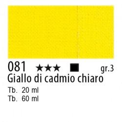 081 - Maimeri Olio Classico Giallo di cadmio chiaro