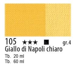 105 - Maimeri Olio Artisti Giallo di Napoli chiaro