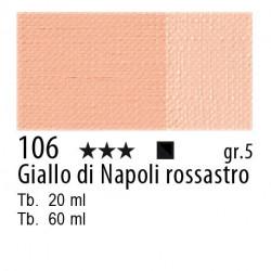 106 - Maimeri Olio Artisti Giallo di Napoli rossastro