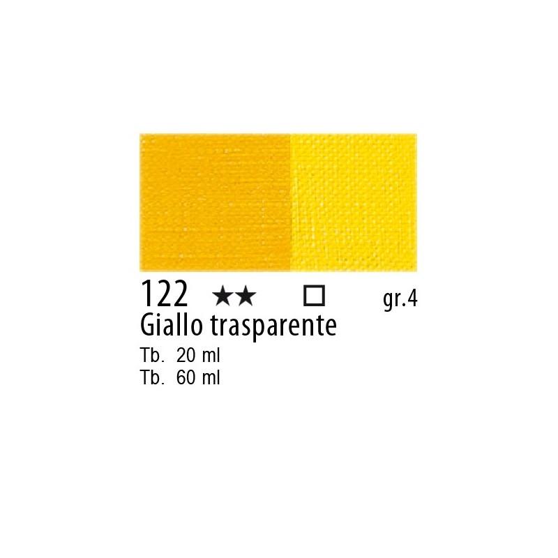 122 - Maimeri Olio Artisti Giallo transparente