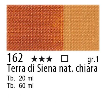 162 - Maimeri Olio Artisti Terra di Siena naturale chiara