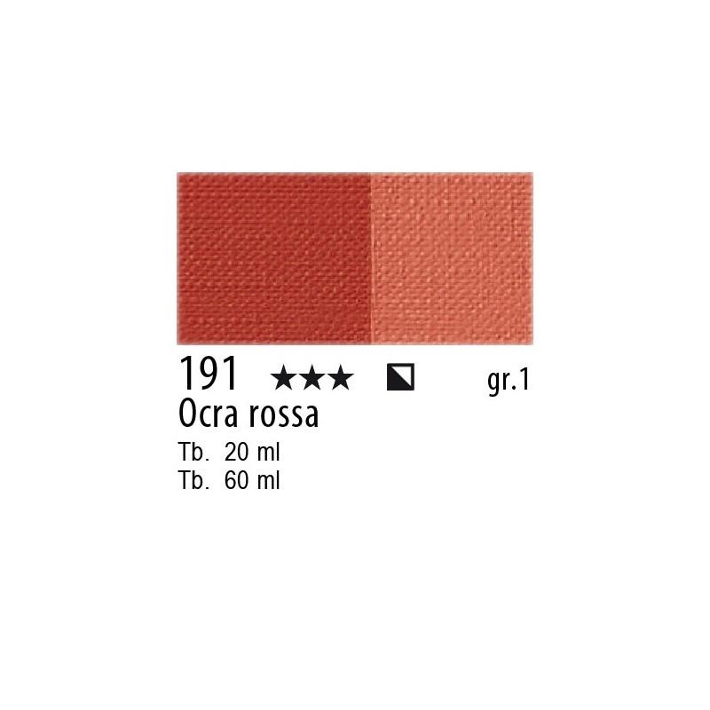 191 - Maimeri Olio Artisti Ocra rossa