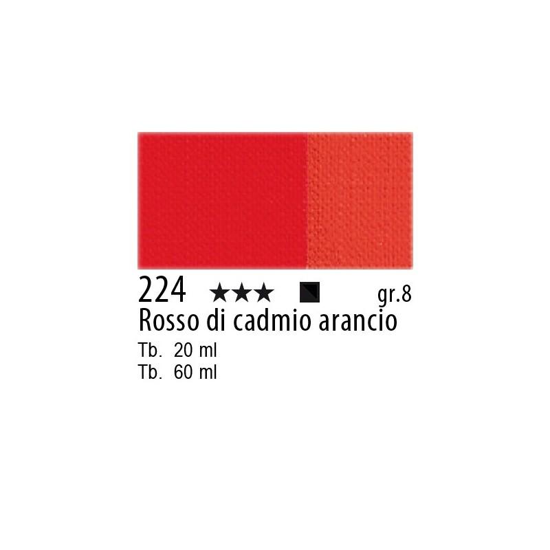 224 - Maimeri Olio Artisti Rosso di cadmio arancio