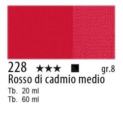 228 - Maimeri Olio Artisti Rosso di cadmio medio