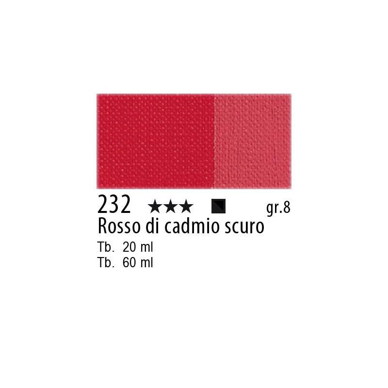 232 - Maimeri Olio Artisti Rosso di cadmio scuro