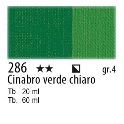 286 - Maimeri Olio Artisti Cinabro verde chiaro