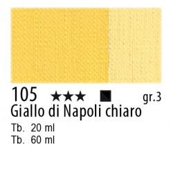 105 - Maimeri Olio Classico Giallo di Napoli chiaro