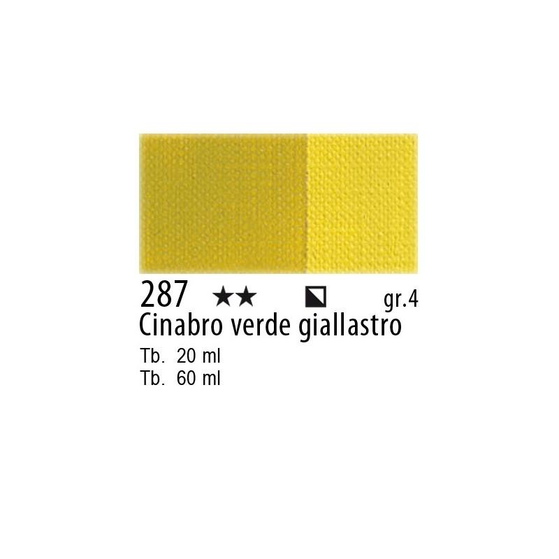 287 - Maimeri Olio Artisti Cinabro verde giallastro