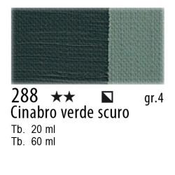 288 - Maimeri Olio Artisti Cinabro verde scuro