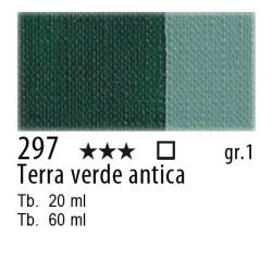 297 - Maimeri Olio Artisti Terra verde antica