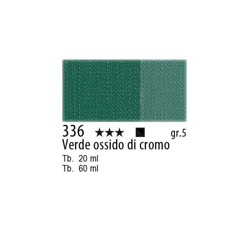 336 - Maimeri Olio Artisti Verde ossido di cromo