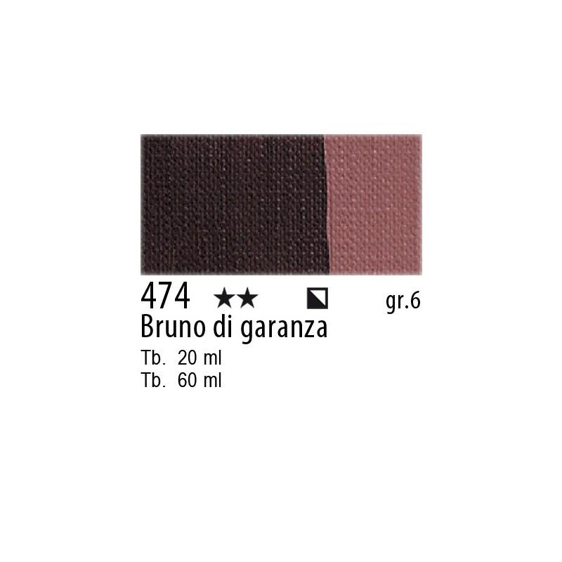 474 - Maimeri Olio Artisti Bruno di garanza