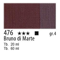 476 - Maimeri Olio Artisti Bruno di Marte
