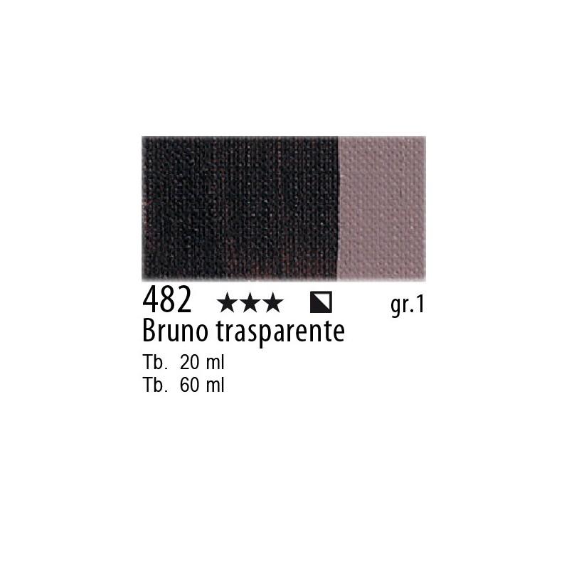 482 - Maimeri Olio Artisti Bruno trasparente