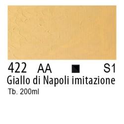 422 - W&N Olio Winton Giallo di Napoli imitazione