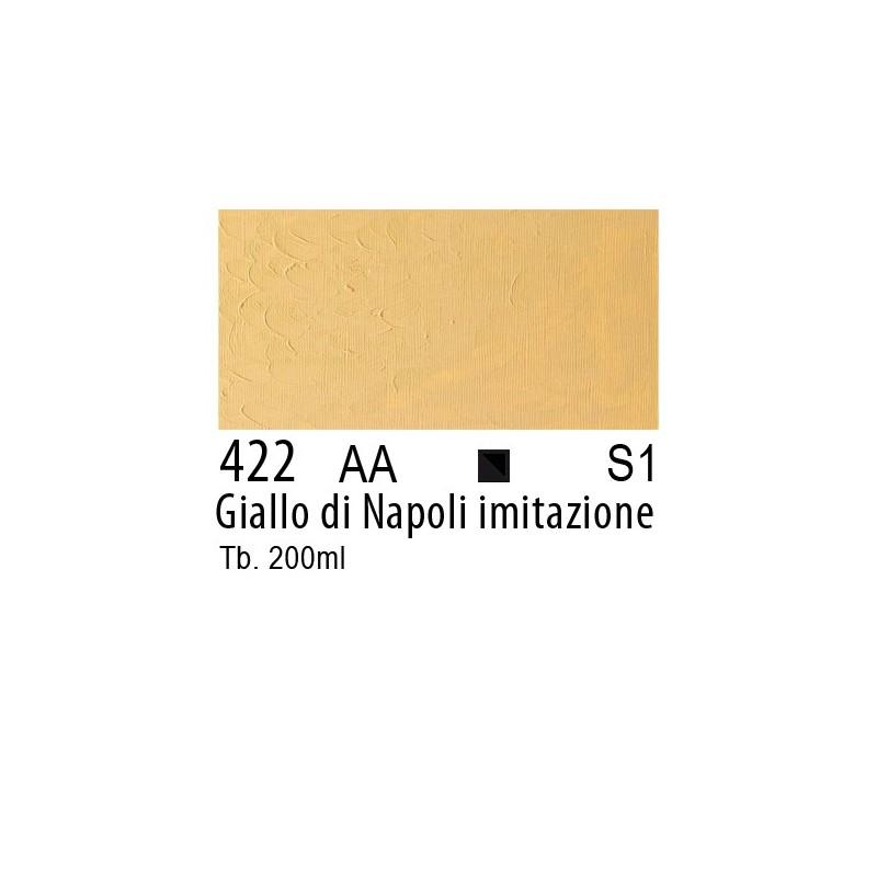 422 - W&N Winton Giallo di Napoli imitazione