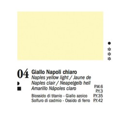 04 - Ferrario Olio Van Dyck Giallo di Napoli chiaro - tubo 60ml