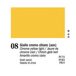 08 - Ferrario Olio Van Dyck Giallo cromo chiaro - tubo 60ml