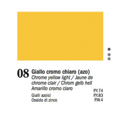 08 - Ferrario Olio Van Dyck Giallo cromo chiaro