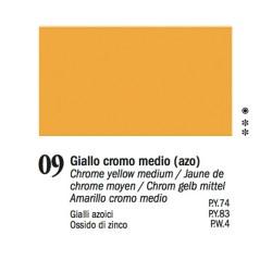09 - Ferrario Olio Van Dyck Giallo cromo medio