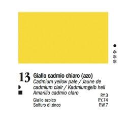 13 - Ferrario Olio Van Dyck Giallo cadmio chiaro - tubo 60ml