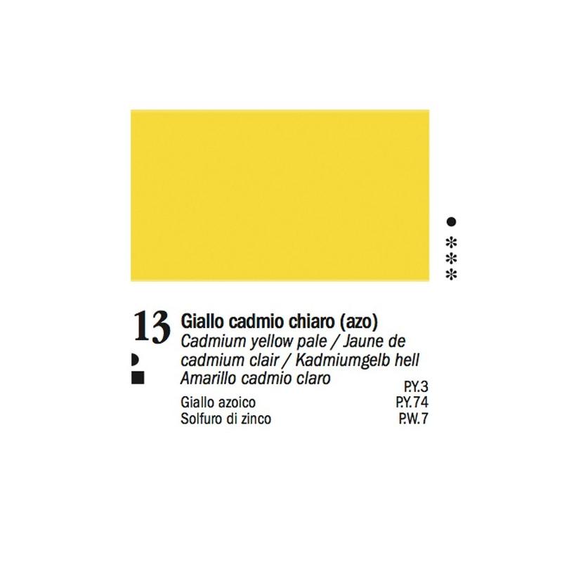 13 - Ferrario Olio Van Dyck Giallo cadmio chiaro