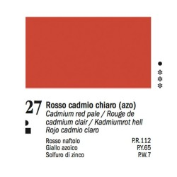 27 - Ferrario Olio Van Dyck Rosso cadmio chiaro