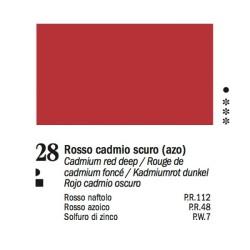 28 - Ferrario Olio Van Dyck Rosso cadmio scuro