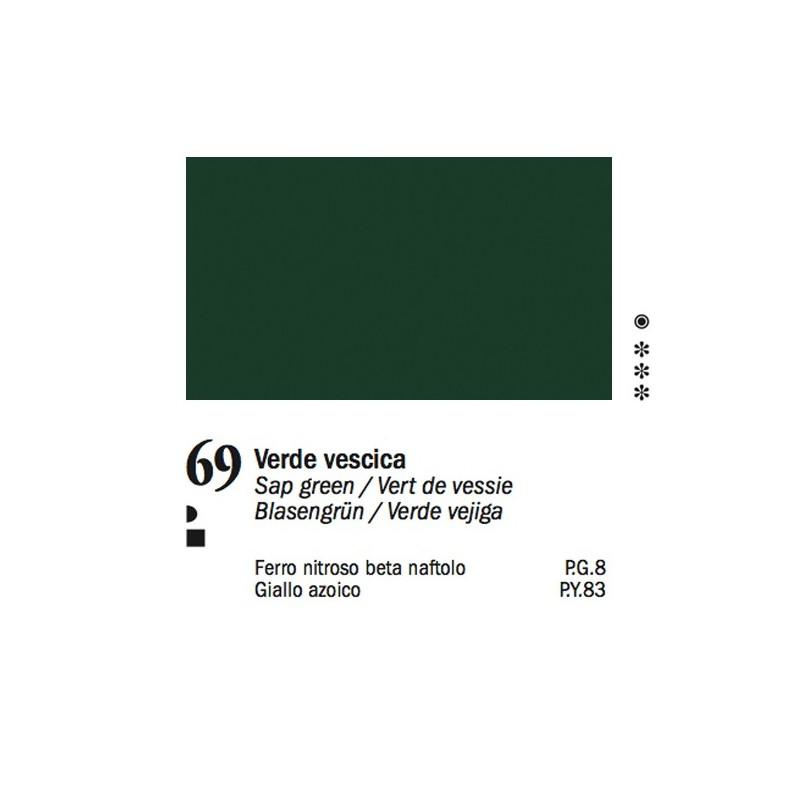 69 - Ferrario Olio Van Dyck Verde vescica