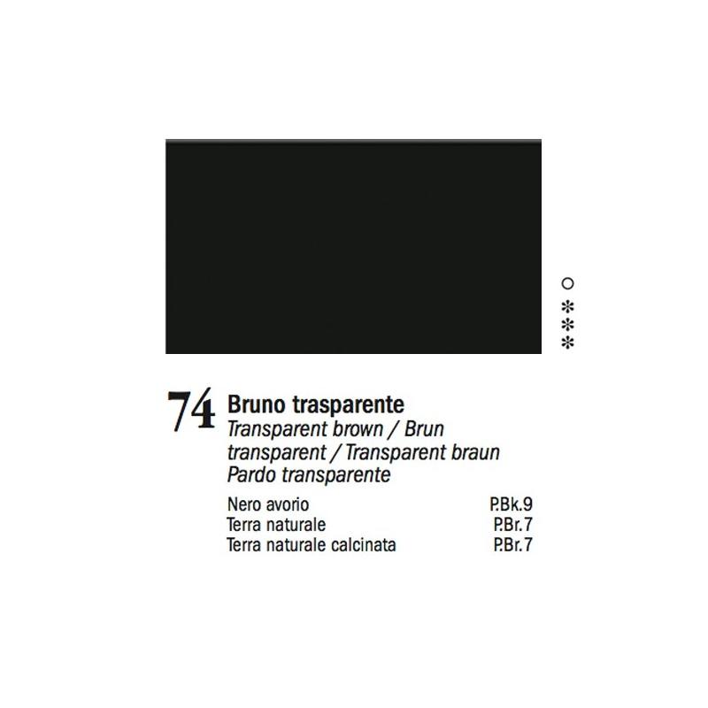 74 - Ferrario Olio Van Dyck Bruno trasparente