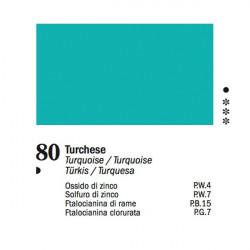80 - Ferrario Olio Van Dyck Turchese - tubo 60ml