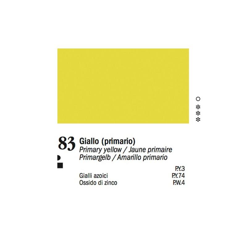83 - Ferrario Olio Van Dyck Giallo primario
