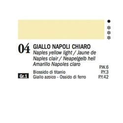 04 - Ferrario Olio Alkyd Giallo di Napoli chiaro
