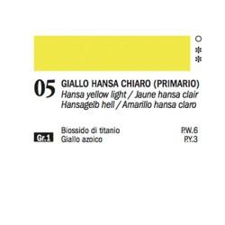 05 - Ferrario Olio Alkyd Giallo Hansa chiaro (primario)