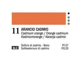 11 - Ferrario Olio Alkyd Arancio di cadmio