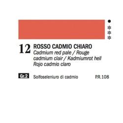 12 - Ferrario Olio Alkyd Rosso di cadmio chiaro