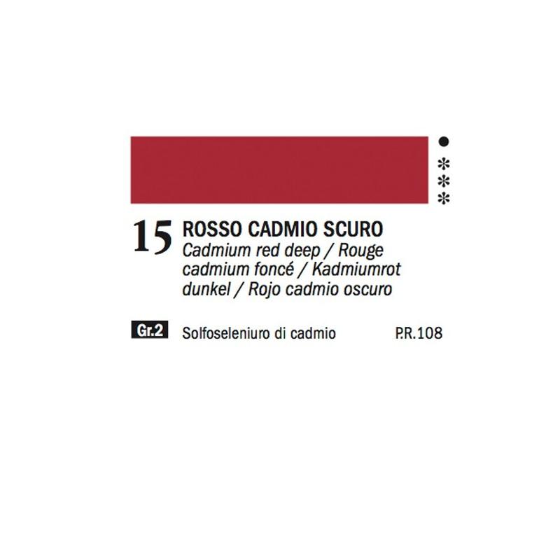 15 - Ferrario Olio Alkyd Rosso di cadmio scuro