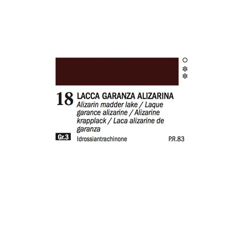 18 - Ferrario Olio Alkyd Lacca garanza alizarina