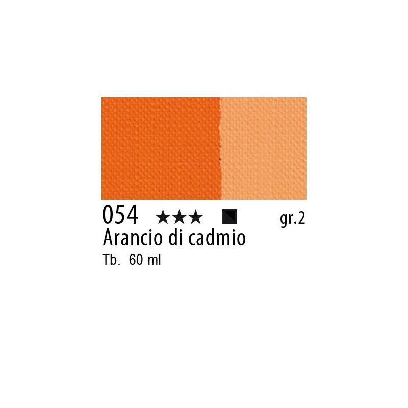 054 - Maimeri Brera Acrylic Arancio di cadmio