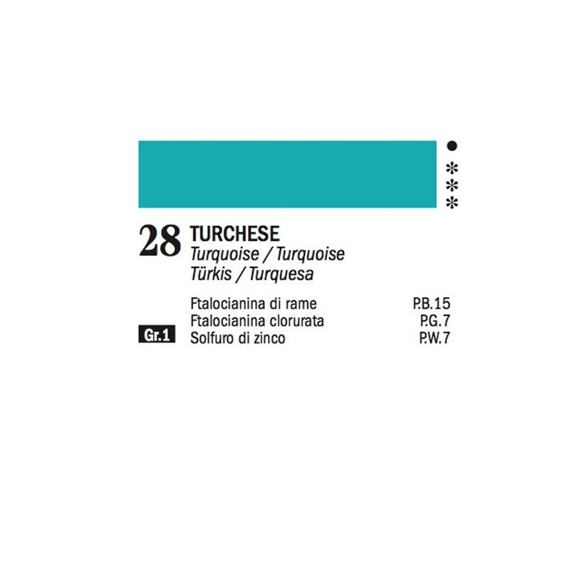 28 - Ferrario Olio Alkyd Turchese