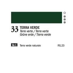 33 - Ferrario Olio Alkyd Terra verde