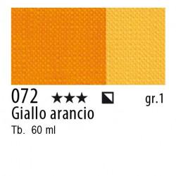 072 - Maimeri Brera Acrylic Giallo arancio