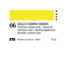 06 - Ferrario Olio Alkyd Giallo di cadmio chiaro