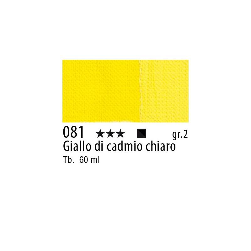 081 - Maimeri Brera Acrylic Giallo di cadmio chiaro