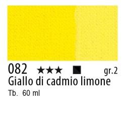 082 - Maimeri Brera Acrylic Giallo di cadmio limone