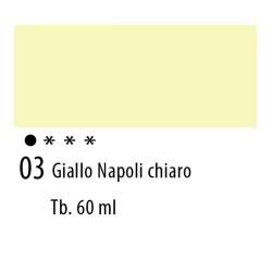 03 - Ferrario Olio Idroil Giallo di Napoli chiaro