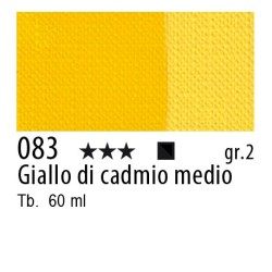 083 - Maimeri Brera Acrylic Giallo di cadmio medio