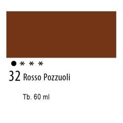 32 - Ferrario Olio Idroil Rosso Pozzuoli