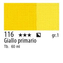 116 - Maimeri Brera Acrylic Giallo primario