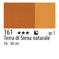 161 - Maimeri Brera Acrylic Terra di Siena naturale